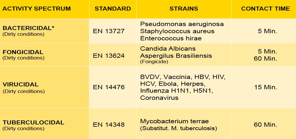 MEDASPIR - Microbiological efficacy